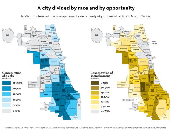 chicago-raceunemployment